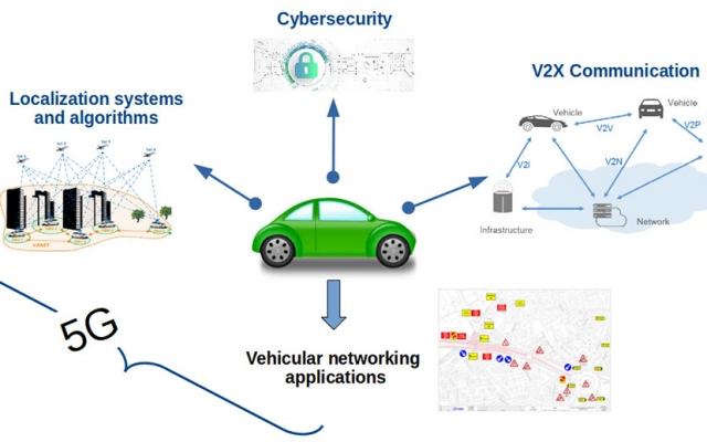 N21-05-02-Connected_vehicle-RadioLabs-ESA-Italy