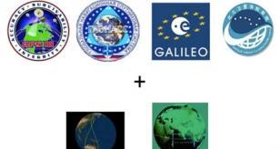 Multi-GNSSStudies